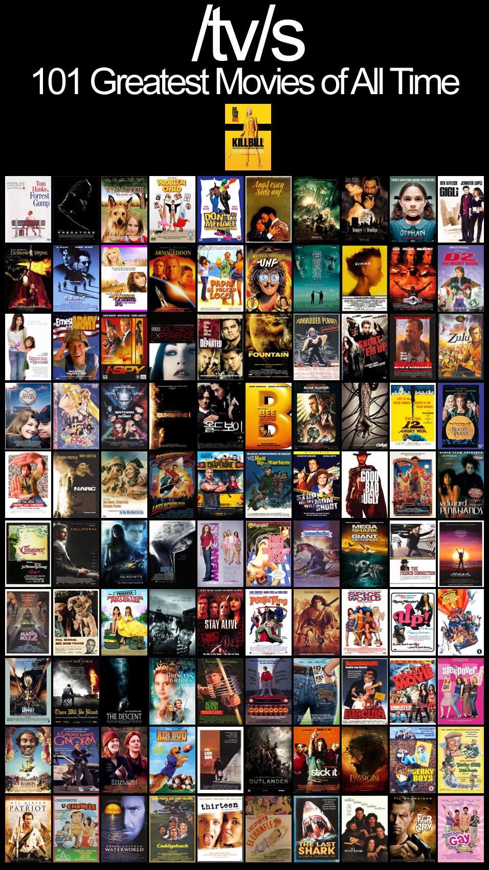 Film | The /tv/ Rec Archive